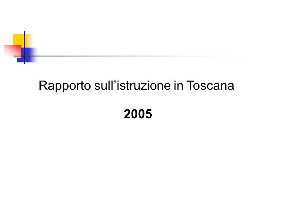 OBIETTIVI DI LISBONA dimezzare, entro il 2010, il tasso degli abbandoni scolastici precoci rispetto al tasso registrato nel 2000, al fine di arrivare a una media UE pari o inferiore al 10% TOSCANA : 21,9%; EU 25: 15,6%; EU 15: 17,7%; ITALIA: 22, 3%