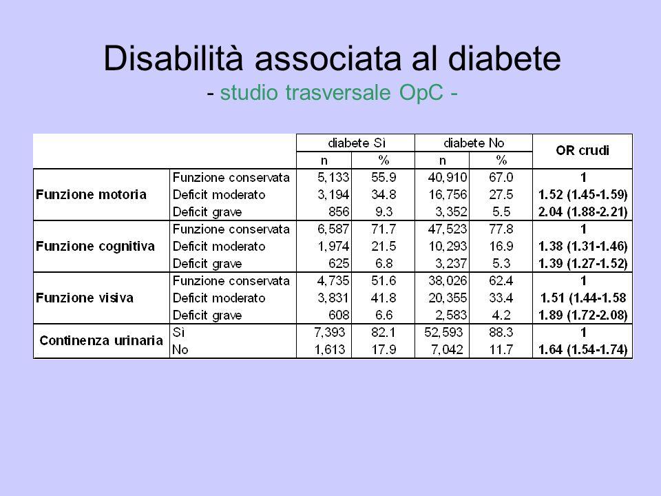 Disabilità associata al diabete - studio trasversale OpC -