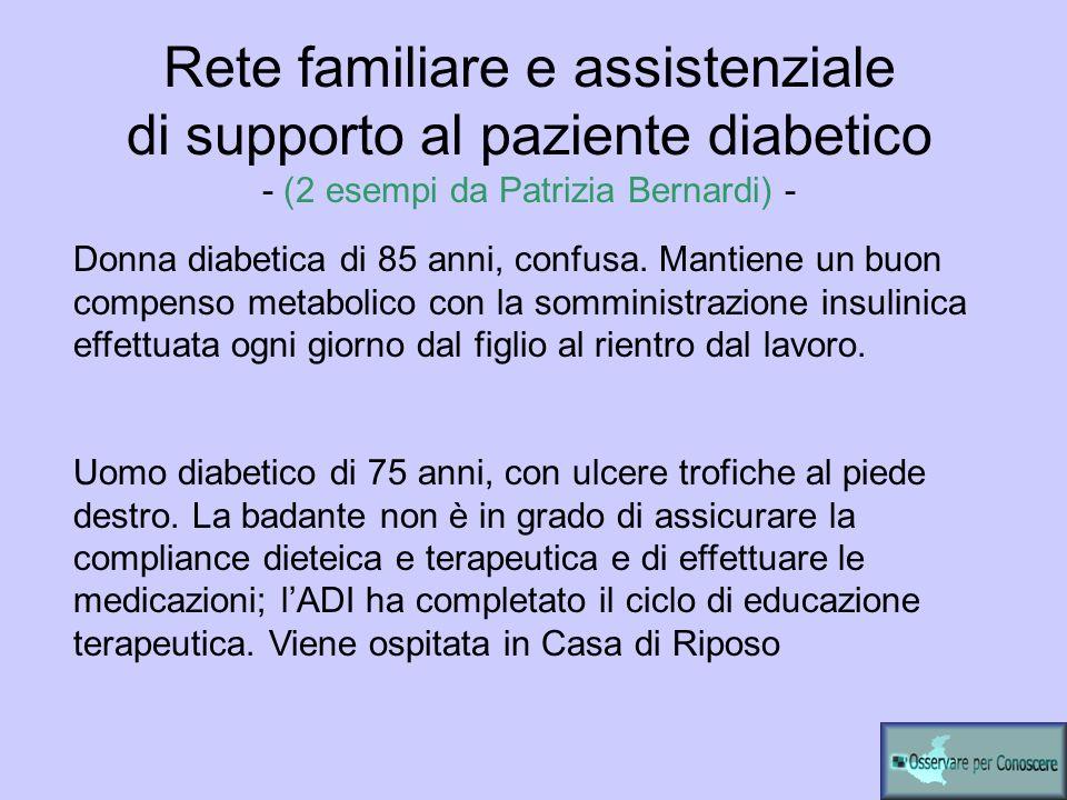 Donna diabetica di 85 anni, confusa. Mantiene un buon compenso metabolico con la somministrazione insulinica effettuata ogni giorno dal figlio al rien