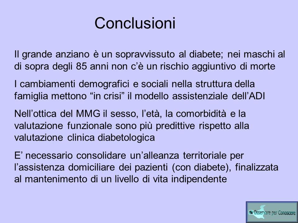 Conclusioni Il grande anziano è un sopravvissuto al diabete; nei maschi al di sopra degli 85 anni non cè un rischio aggiuntivo di morte I cambiamenti