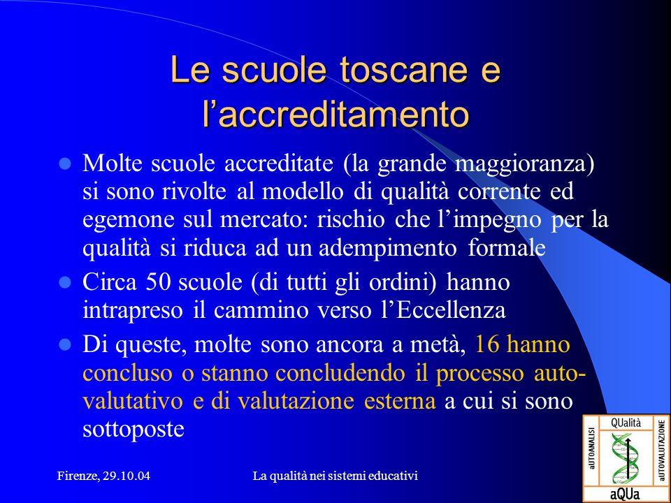 Firenze, 29.10.04La qualità nei sistemi educativi Le scuole toscane e laccreditamento Molte scuole accreditate (la grande maggioranza) si sono rivolte