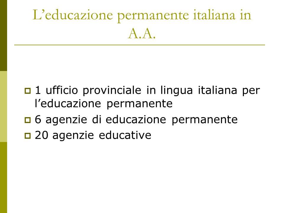 Leducazione permanente italiana in A.A. 1 ufficio provinciale in lingua italiana per leducazione permanente 6 agenzie di educazione permanente 20 agen