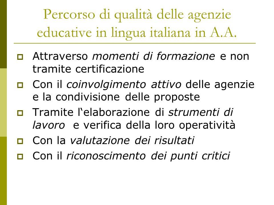 Percorso di qualità delle agenzie educative in lingua italiana in A.A. Attraverso momenti di formazione e non tramite certificazione Con il coinvolgim