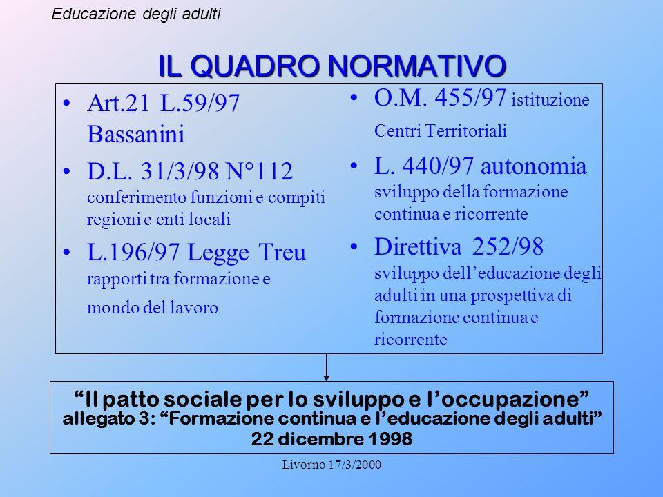 Educazione degli adulti Livorno 17/3/2000 IL QUADRO NORMATIVO Art.21 L.59/97 Bassanini D.L. 31/3/98 N°112 conferimento funzioni e compiti regioni e en