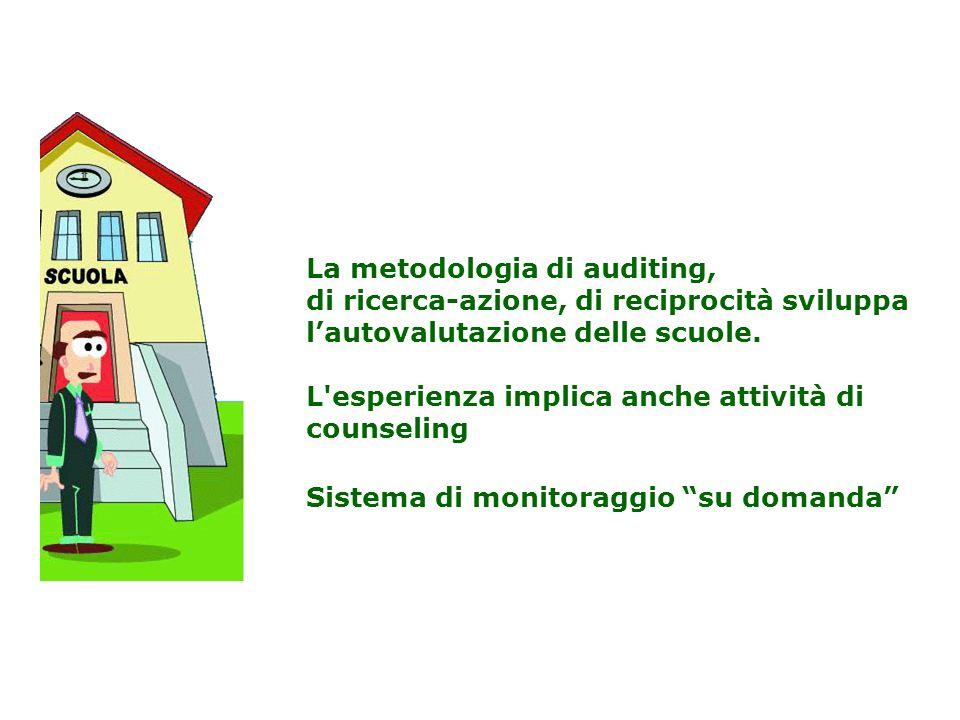La metodologia di auditing, di ricerca-azione, di reciprocità sviluppa lautovalutazione delle scuole.