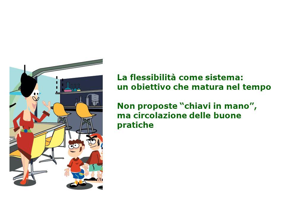 La flessibilità come sistema: un obiettivo che matura nel tempo Non proposte chiavi in mano, ma circolazione delle buone pratiche