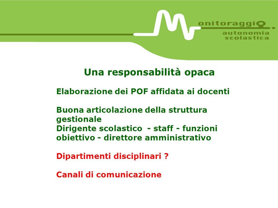 Una responsabilità opaca Elaborazione dei POF affidata ai docenti Buona articolazione della struttura gestionale Dirigente scolastico - staff - funzio
