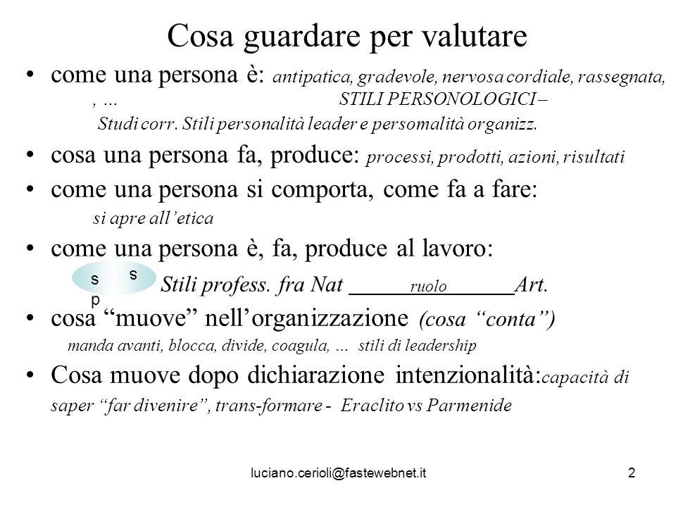 luciano.cerioli@fastewebnet.it3