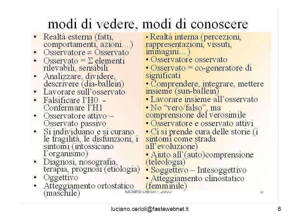 luciano.cerioli@fastewebnet.it6