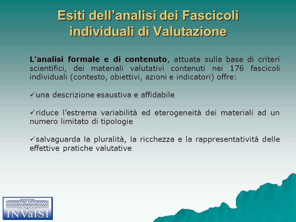 Esiti dellanalisi dei Fascicoli individuali di Valutazione Lanalisi formale e di contenuto, attuata sulla base di criteri scientifici, dei materiali v
