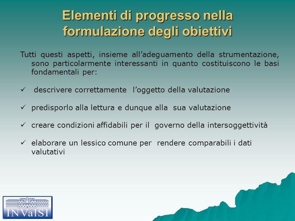 Elementi di progresso nella formulazione degli obiettivi Tutti questi aspetti, insieme alladeguamento della strumentazione, sono particolarmente inter