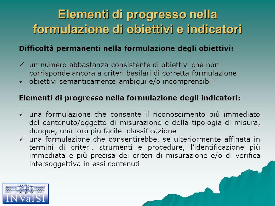 Elementi di progresso nella formulazione di obiettivi e indicatori Difficoltà permanenti nella formulazione degli obiettivi: un numero abbastanza cons