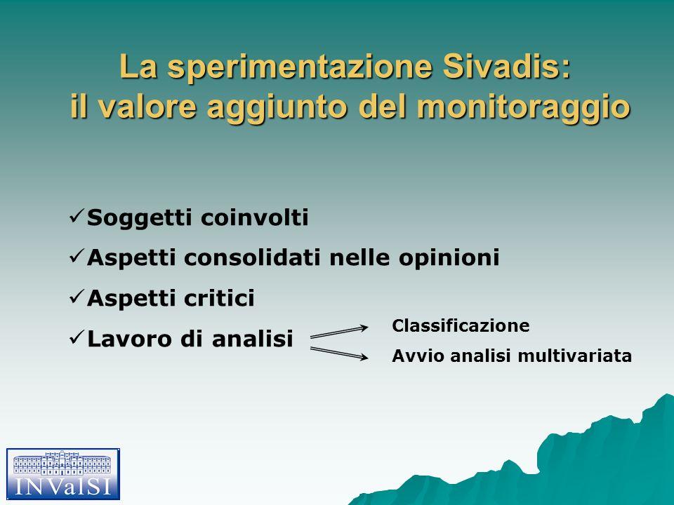 La sperimentazione Sivadis: il valore aggiunto del monitoraggio Soggetti coinvolti Aspetti consolidati nelle opinioni Aspetti critici Lavoro di analis