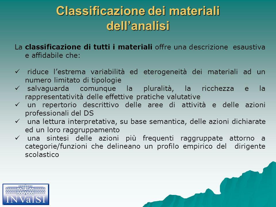 La classificazione di tutti i materiali offre una descrizione esaustiva e affidabile che: riduce lestrema variabilità ed eterogeneità dei materiali ad