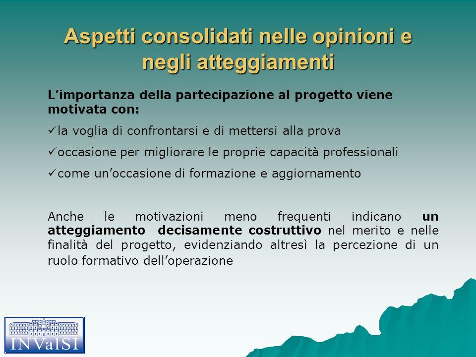 Aspetti consolidati nelle opinioni e negli atteggiamenti Limportanza della partecipazione al progetto viene motivata con: la voglia di confrontarsi e