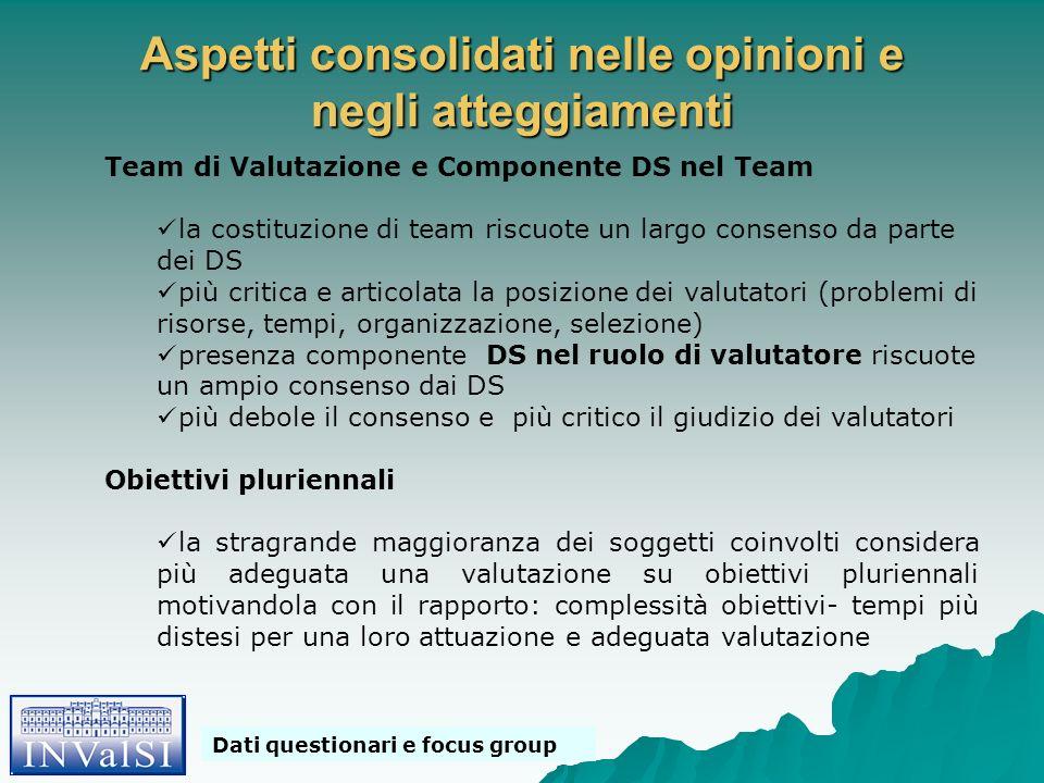 Aspetti consolidati nelle opinioni e negli atteggiamenti Team di Valutazione e Componente DS nel Team la costituzione di team riscuote un largo consen