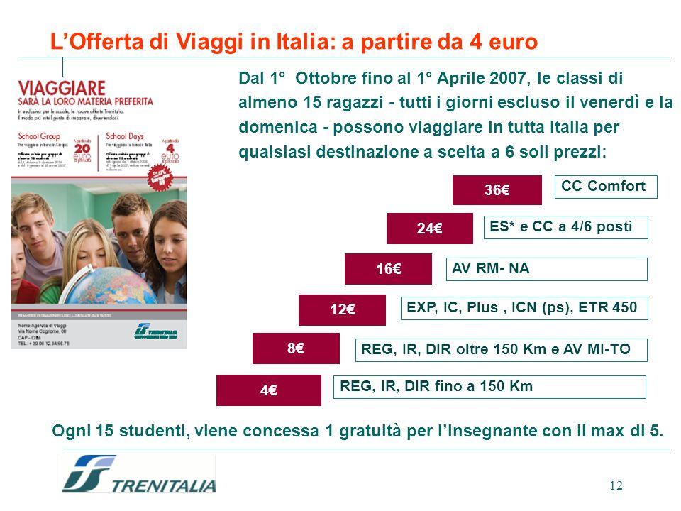 12 LOfferta di Viaggi in Italia: a partire da 4 euro Dal 1° Ottobre fino al 1° Aprile 2007, le classi di almeno 15 ragazzi - tutti i giorni escluso il
