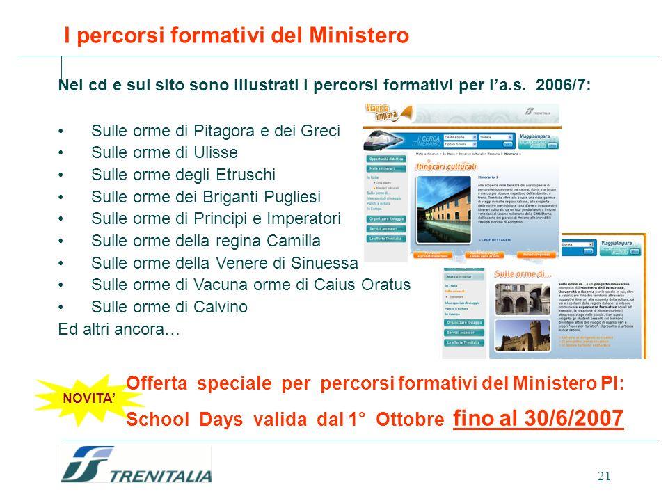 21 I percorsi formativi del Ministero NOVITA Nel cd e sul sito sono illustrati i percorsi formativi per la.s. 2006/7: Sulle orme di Pitagora e dei Gre