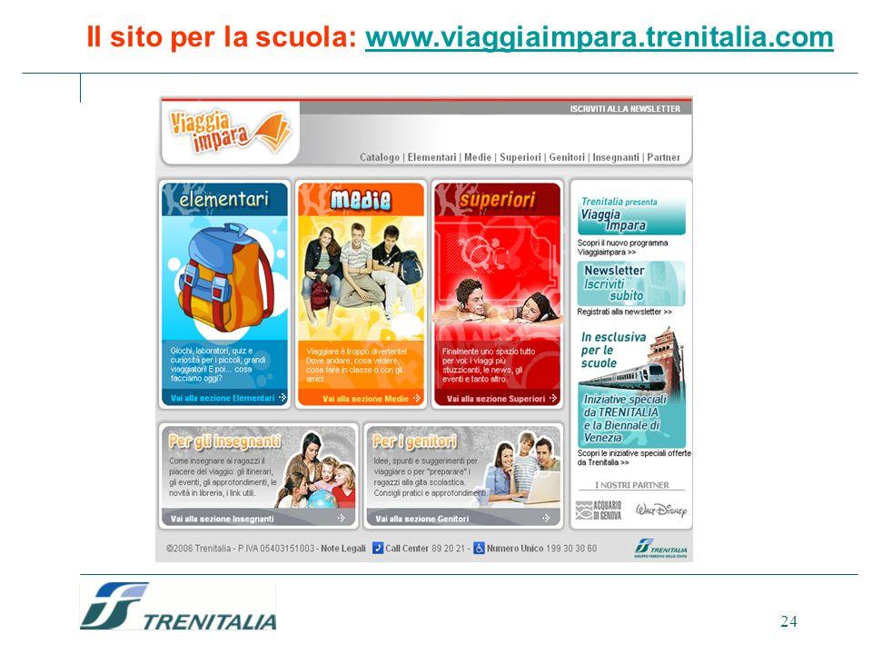 24 Il sito per la scuola: www.viaggiaimpara.trenitalia.comwww.viaggiaimpara.trenitalia.com