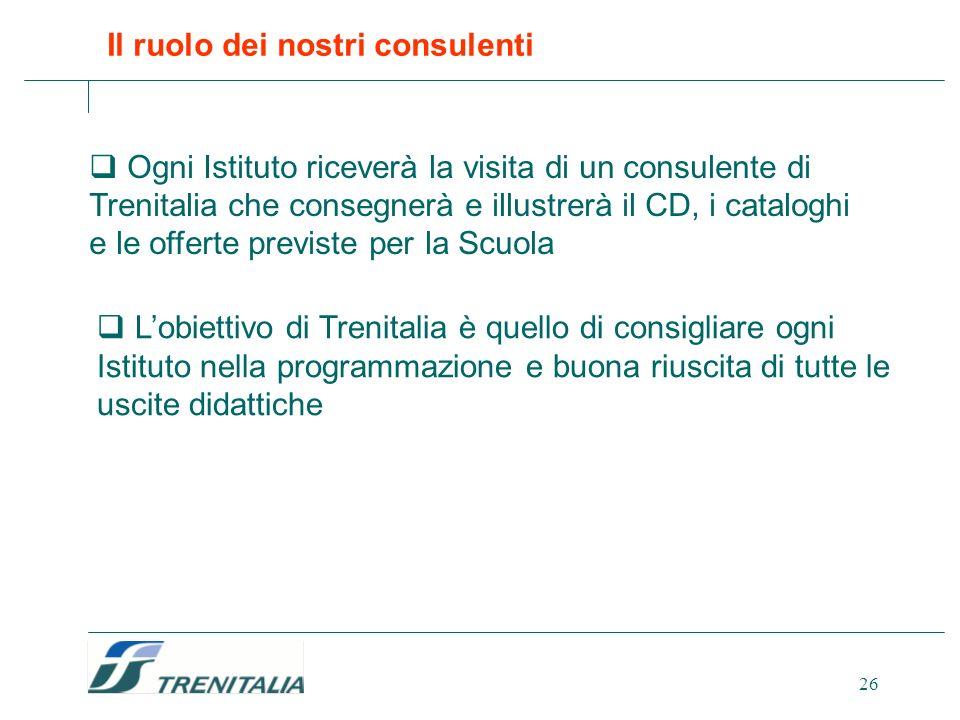 26 Il ruolo dei nostri consulenti Ogni Istituto riceverà la visita di un consulente di Trenitalia che consegnerà e illustrerà il CD, i cataloghi e le