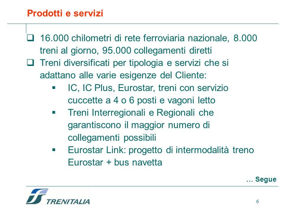 6 Prodotti e servizi … Segue 16.000 chilometri di rete ferroviaria nazionale, 8.000 treni al giorno, 95.000 collegamenti diretti Treni diversificati p