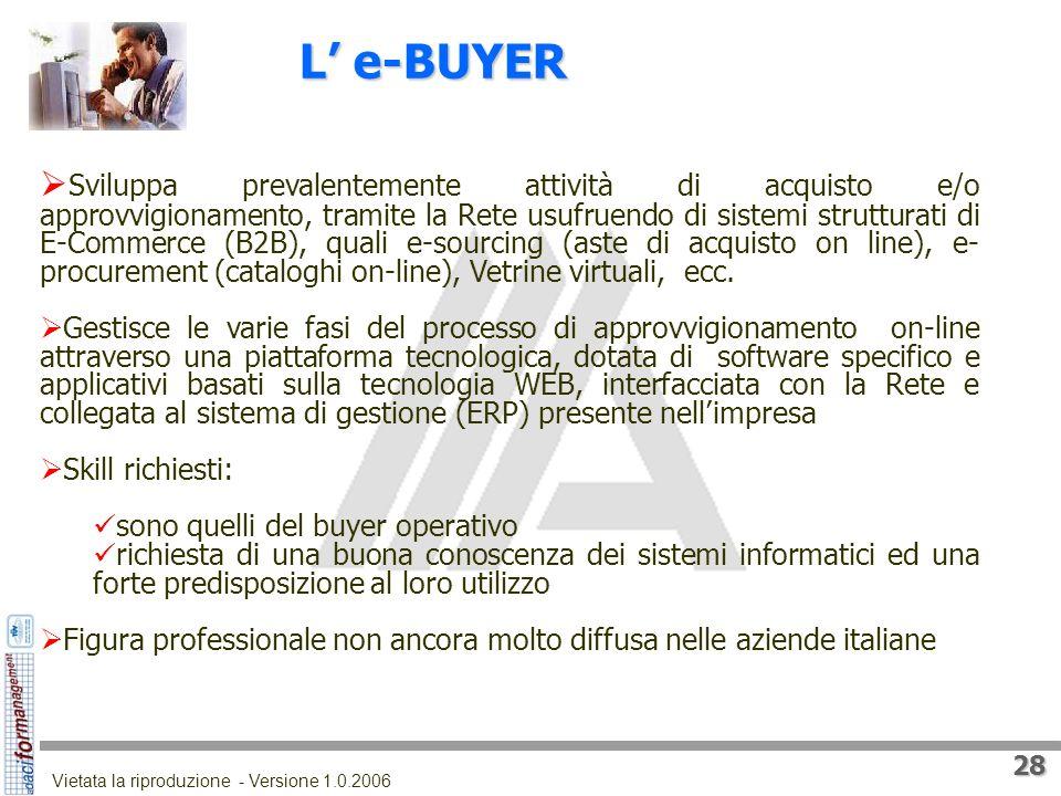 27 Vietata la riproduzione - Versione 1.0.2006 IL BUYER STRATEGICO (segue) SKill richiesti oltre a quelli previsti per un buyer operativo: buona capac