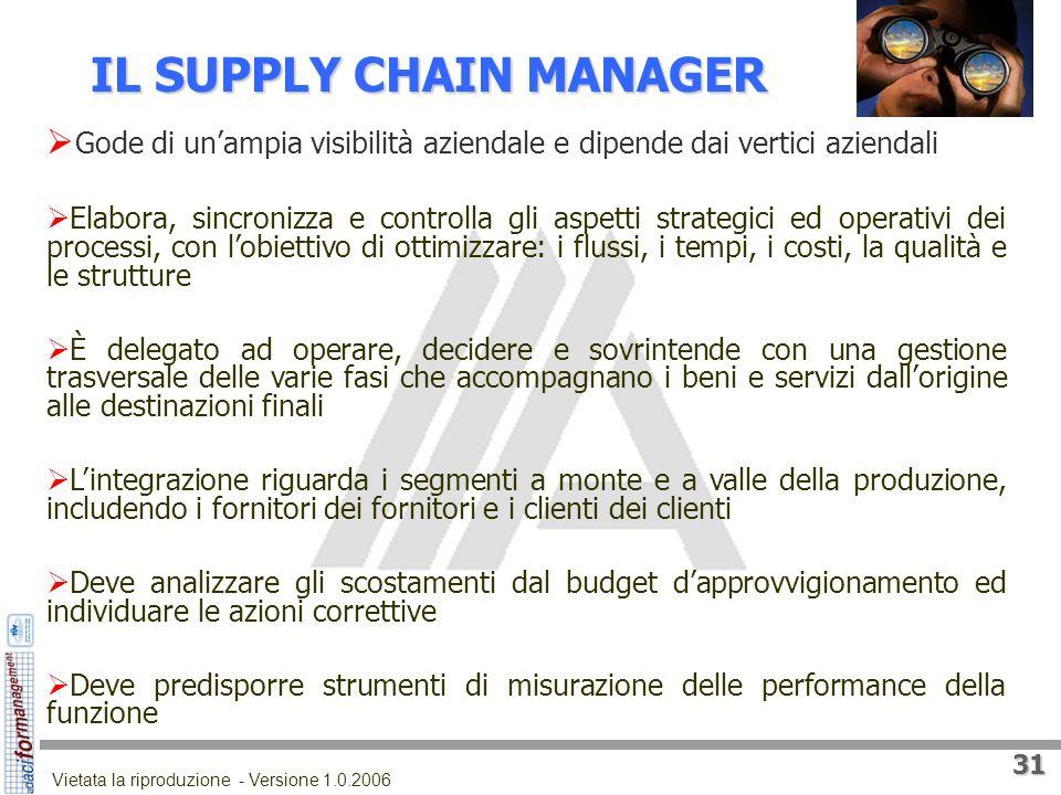 30 Vietata la riproduzione - Versione 1.0.2006 FACILITY MANAGER Operatore aziendale con mansioni direttive che elabora le strategie ed imposta i model