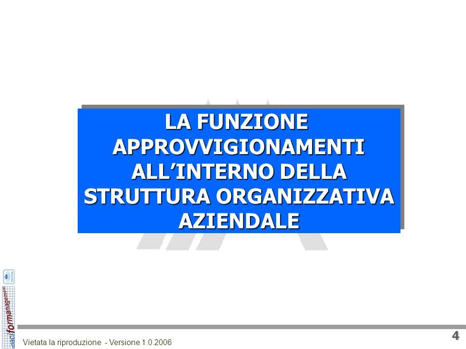 3 Vietata la riproduzione - Versione 1.0.2006 LA FUNZIONE APPROVVIGIONAMENTI ALLINTERNO DELLA STRUTTURA ORGANIZZATIVA AZIENDALE PROCESSO DI APPROVVIGI
