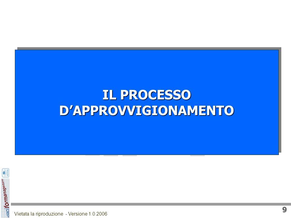 8 Vietata la riproduzione - Versione 1.0.2006 OBIETTIVO del SISTEMA APPROVVIGIONAMENTI VERSO FORNITORI VERSO CLIENTI INTERNI della FUNZIONE PUNTUALITÁ