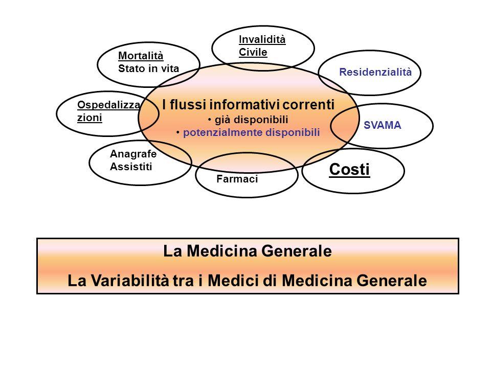 La Medicina Generale La Variabilità tra i Medici di Medicina Generale I flussi informativi correnti già disponibili potenzialmente disponibili Mortali