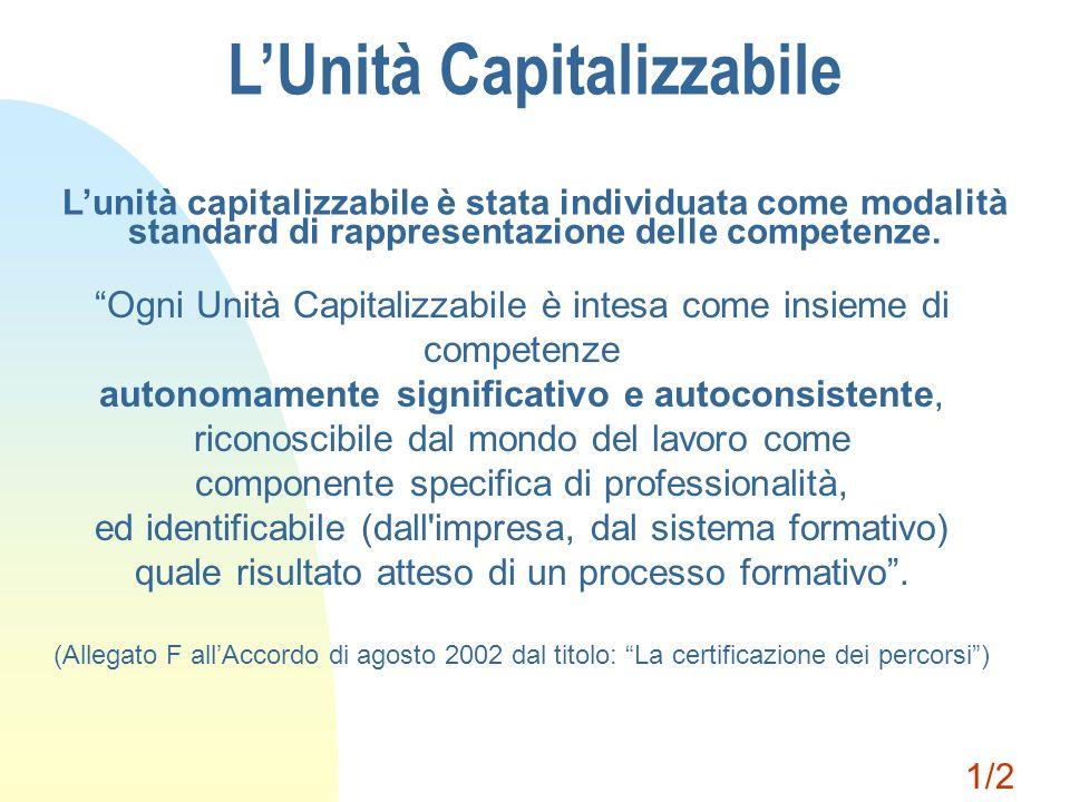 LUnità Capitalizzabile Lunità capitalizzabile è stata individuata come modalità standard di rappresentazione delle competenze. Ogni Unità Capitalizzab
