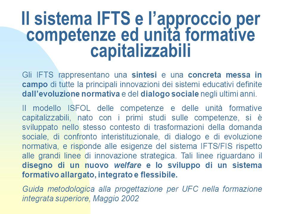 Il sistema IFTS e lapproccio per competenze ed unità formative capitalizzabili Gli IFTS rappresentano una sintesi e una concreta messa in campo di tut