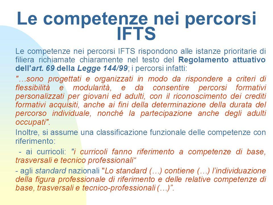 Le competenze nei percorsi IFTS Le competenze nei percorsi IFTS rispondono alle istanze prioritarie di filiera richiamate chiaramente nel testo del Re