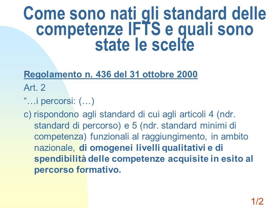 Come sono nati gli standard delle competenze IFTS e quali sono state le scelte Regolamento n. 436 del 31 ottobre 2000 Art. 2 …i percorsi: (…) c) rispo