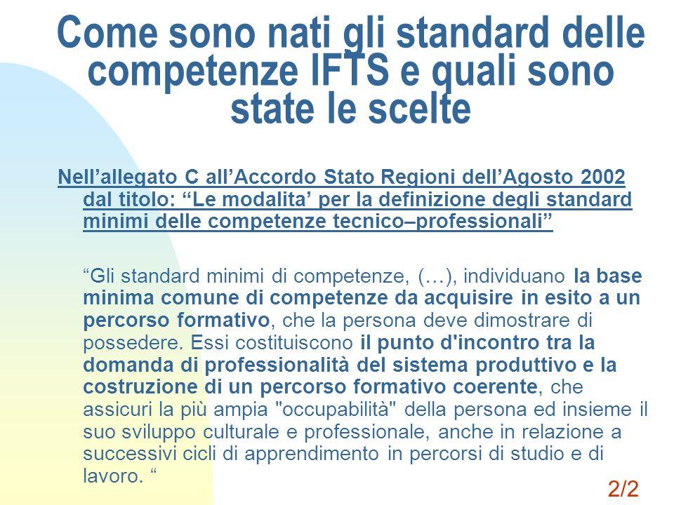 Come sono nati gli standard delle competenze IFTS e quali sono state le scelte Nellallegato C allAccordo Stato Regioni dellAgosto 2002 dal titolo: Le
