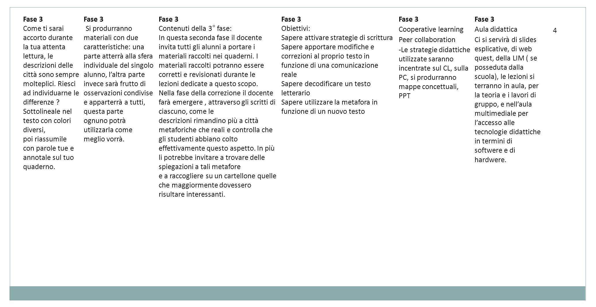Fase 2 In questa fase, dopo la presentazione si descrive la metodologia generale del laboratorio, si presentano agli studenti i testi citati e illustr