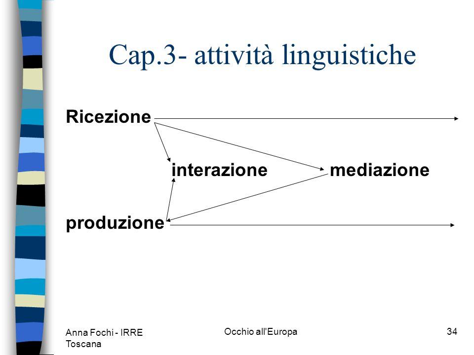 Anna Fochi - IRRE Toscana Occhio all Europa33 Cap.3 -competenze linguistiche n La componente sociolinguistica deve creare un link fra le competenze linguistiche e quelle pragmatiche.