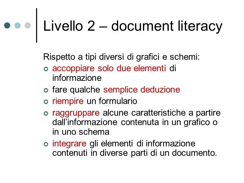 Livello 2 – document literacy Rispetto a tipi diversi di grafici e schemi: accoppiare solo due elementi di informazione fare qualche semplice deduzion