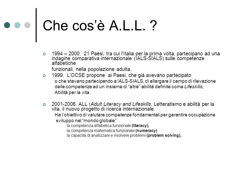 Che cosè A.L.L. ? 1994 – 2000. 21 Paesi, tra cui lItalia per la prima volta, partecipano ad una indagine comparativa internazionale (IALS-SIALS) sulle