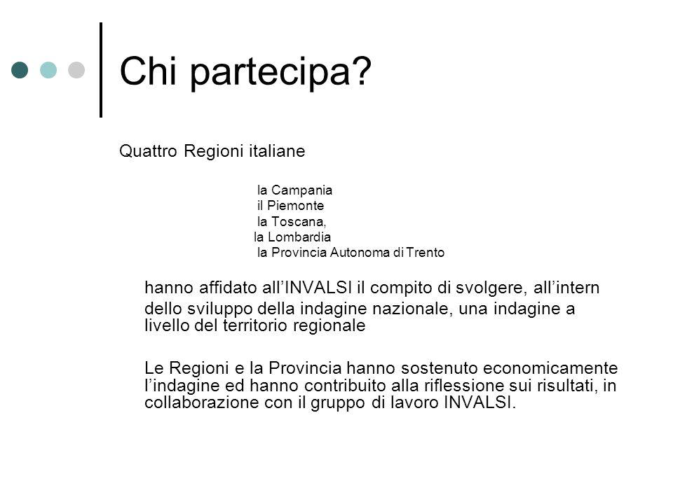 Chi partecipa? Quattro Regioni italiane la Campania il Piemonte la Toscana, la Lombardia la Provincia Autonoma di Trento hanno affidato allINVALSI il