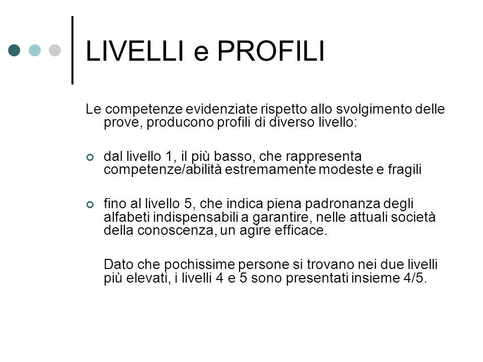 LIVELLI e PROFILI Le competenze evidenziate rispetto allo svolgimento delle prove, producono profili di diverso livello: dal livello 1, il più basso,