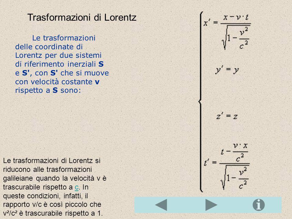 G. De Chirico – Lenigma dellora - 1911