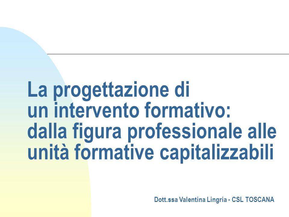 La progettazione di un intervento formativo: dalla figura professionale alle unità formative capitalizzabili Dott.ssa Valentina Lingria - CSL TOSCANA