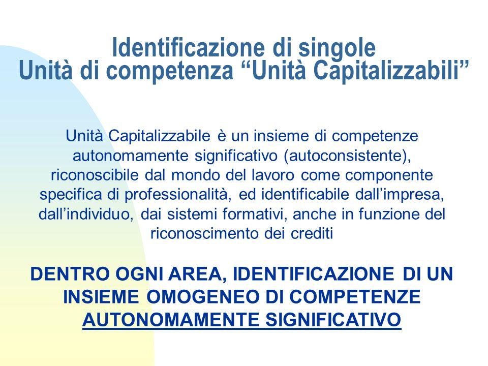 Identificazione di singole Unità di competenza Unità Capitalizzabili Unità Capitalizzabile è un insieme di competenze autonomamente significativo (aut