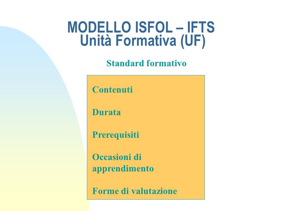 MODELLO ISFOL – IFTS Unità Formativa (UF) Standard formativo Contenuti Durata Prerequisiti Occasioni di apprendimento Forme di valutazione