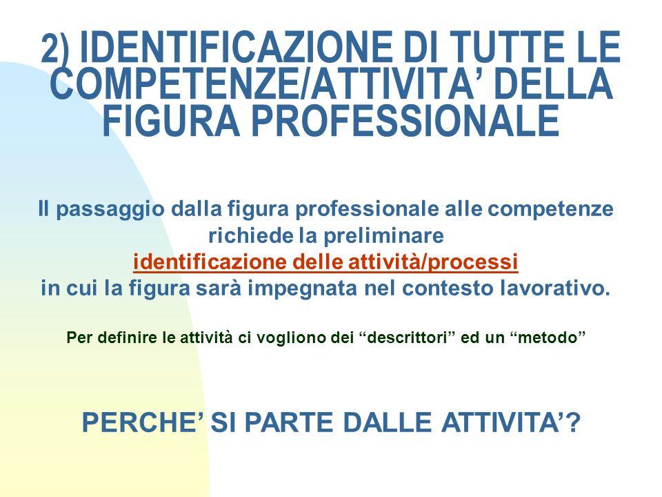 2) IDENTIFICAZIONE DI TUTTE LE COMPETENZE/ATTIVITA DELLA FIGURA PROFESSIONALE Il passaggio dalla figura professionale alle competenze richiede la prel