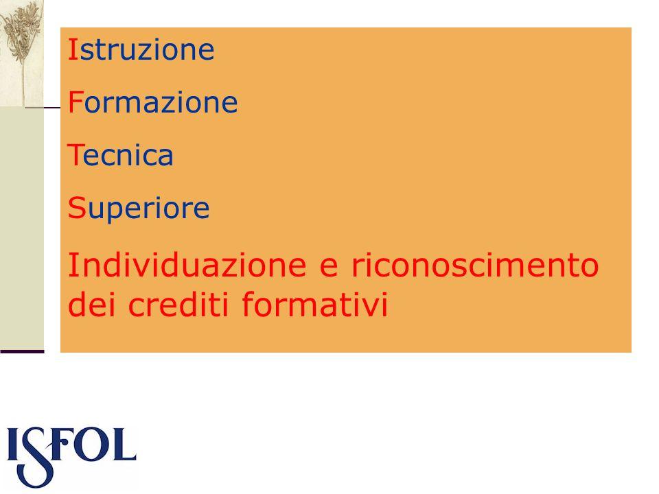 Istruzione Formazione Tecnica Superiore Individuazione e riconoscimento dei crediti formativi