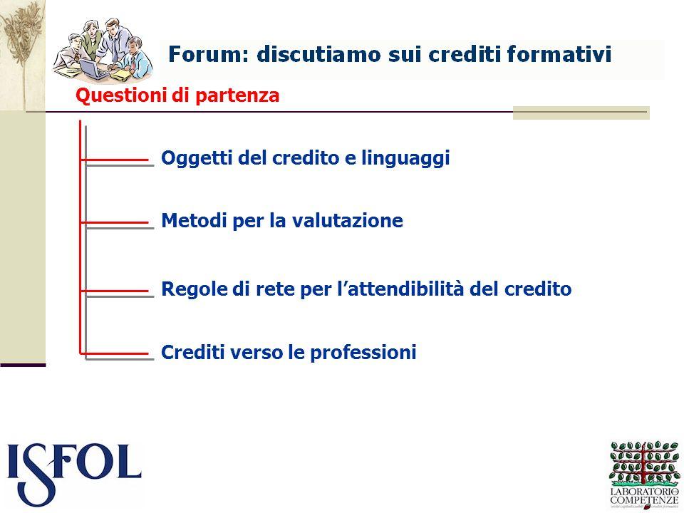 Oggetti del credito e linguaggi Questioni di partenza Metodi per la valutazione Regole di rete per lattendibilità del credito Crediti verso le profess
