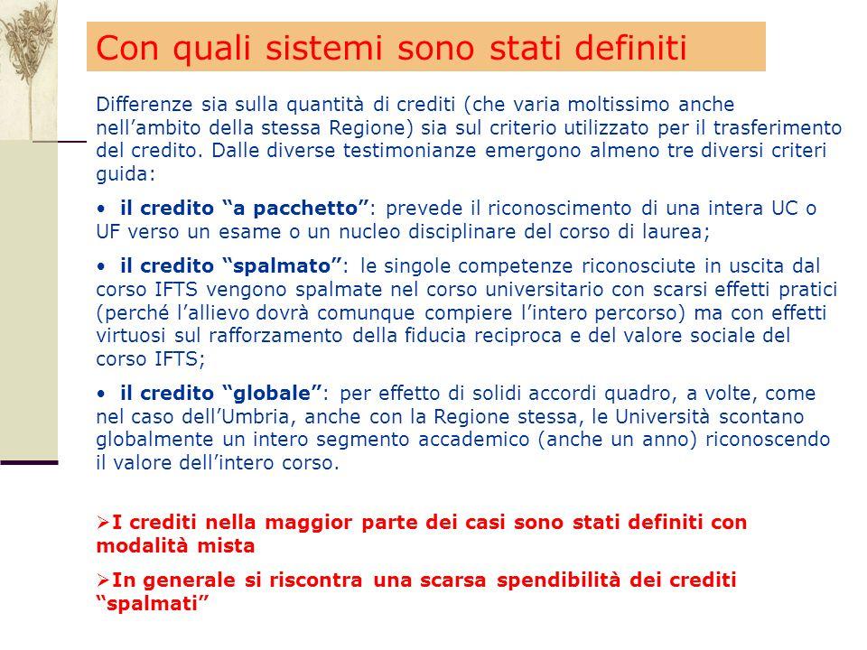 Differenze sia sulla quantità di crediti (che varia moltissimo anche nellambito della stessa Regione) sia sul criterio utilizzato per il trasferimento