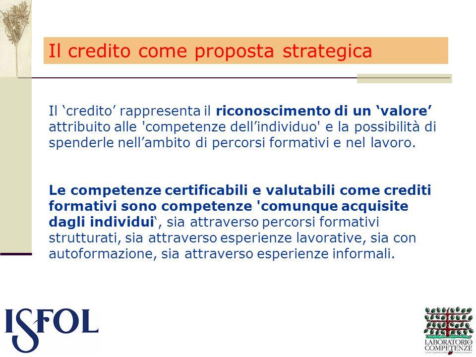 Il credito rappresenta il riconoscimento di un valore attribuito alle 'competenze dellindividuo' e la possibilità di spenderle nellambito di percorsi